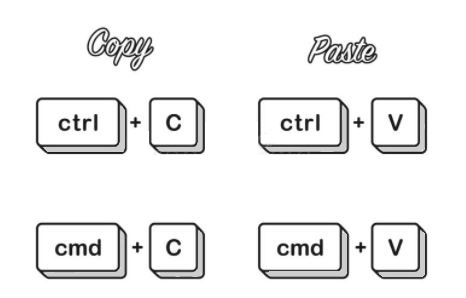 Copy Paste Assignment Follow Just 2 Steps with images